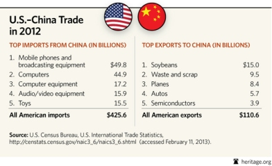 BL-US-china-trade