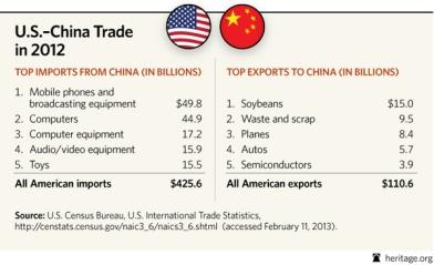 BL-US-china-trade