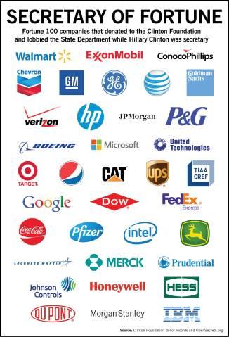 051415Clinton Logos_1