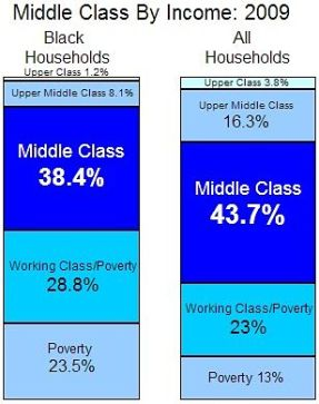 2009-middle-class-chart-22_opt