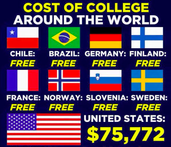 sweden college education
